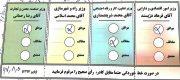 🔴حسینعلی حاجی؛ ضمن انتشار رای خود، در مصاحبه با خبرنگار –حماسه سازان– :