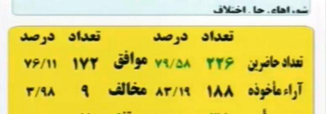 دفاعیات آقای حاجی برای تعیین وضعیت استخدامی کارکنان شوراهای حل اختلاف
